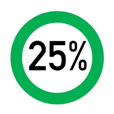 23 Prozent Essen